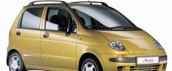 konwerter do Chevrolet Matiz