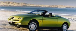konwerter do Alfa Romeo Spider