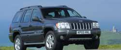 konwerter do Jeep Cherokee