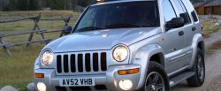 konwerter do Jeep Renegade